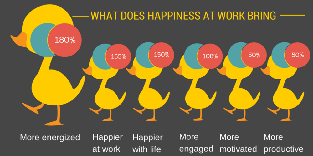 Meaningful ways to Inspire Employees and Increase Satisfaction