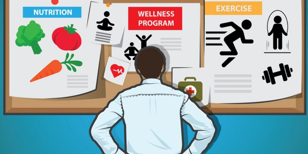 What's the Hard Return on Employee Wellness Programs? HBR